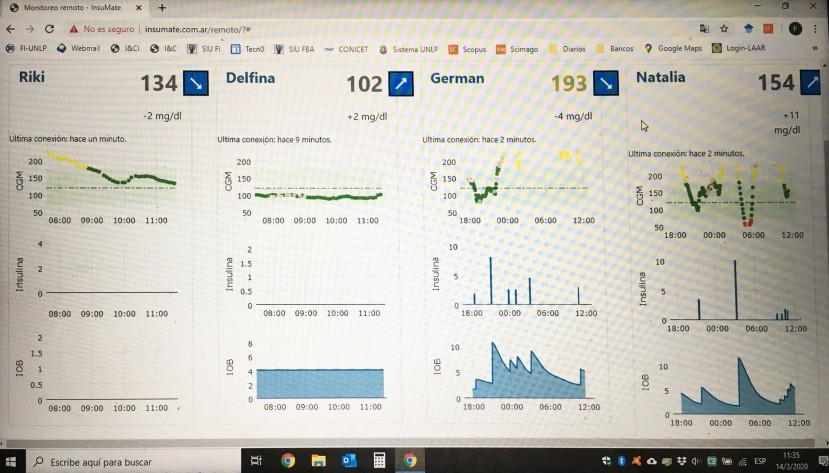 monitoreo_remoto_de_multiples_pacientes_en_computadora_portatil_medium